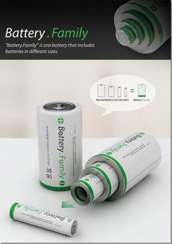 Future technology Concept Battery-nesting dolls